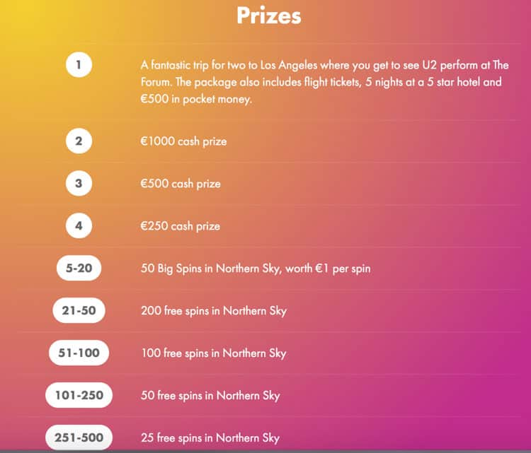 Dunder Casino Prizes